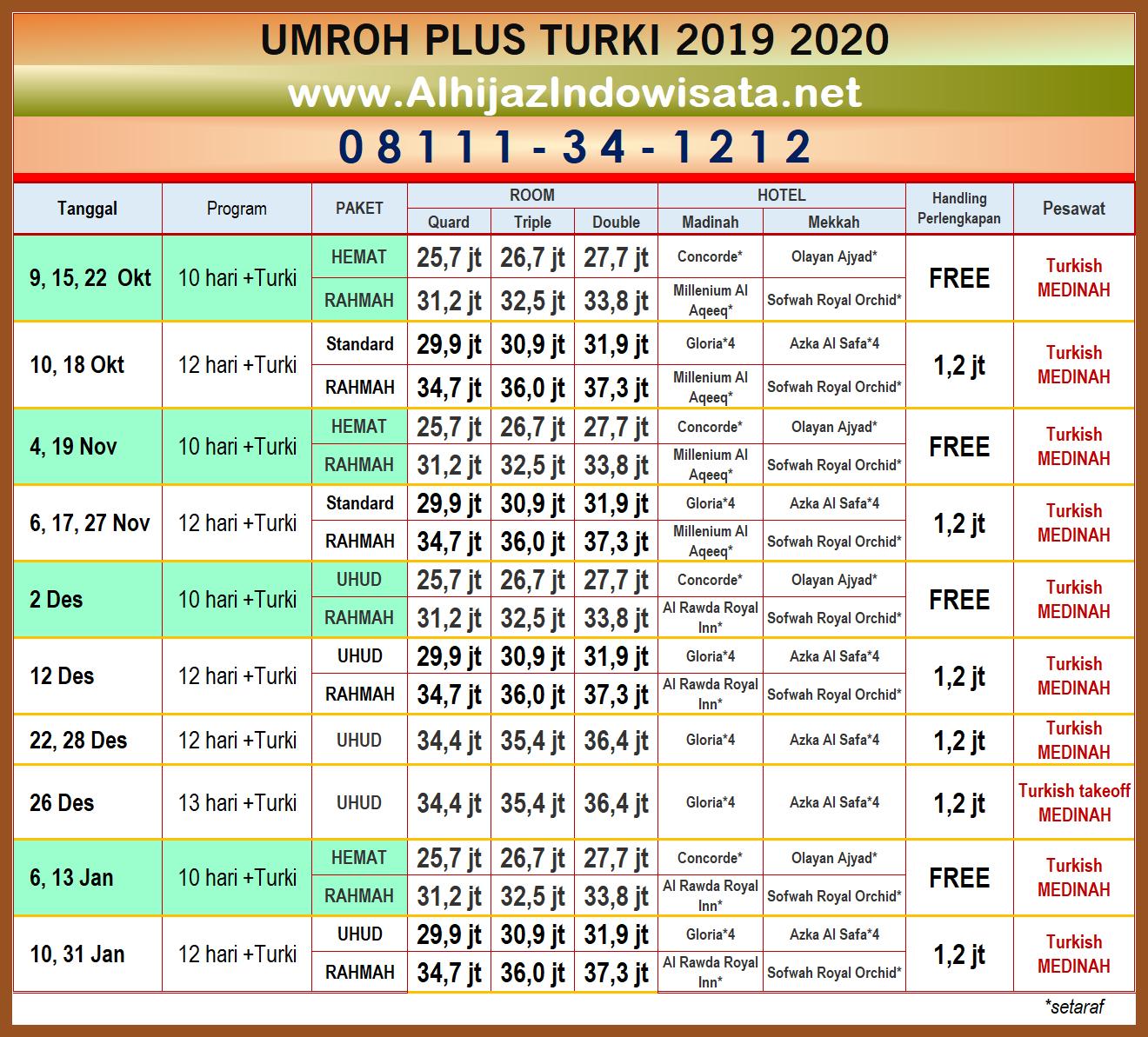 BIAYA UMROH PLUS TURKI 2019 2020
